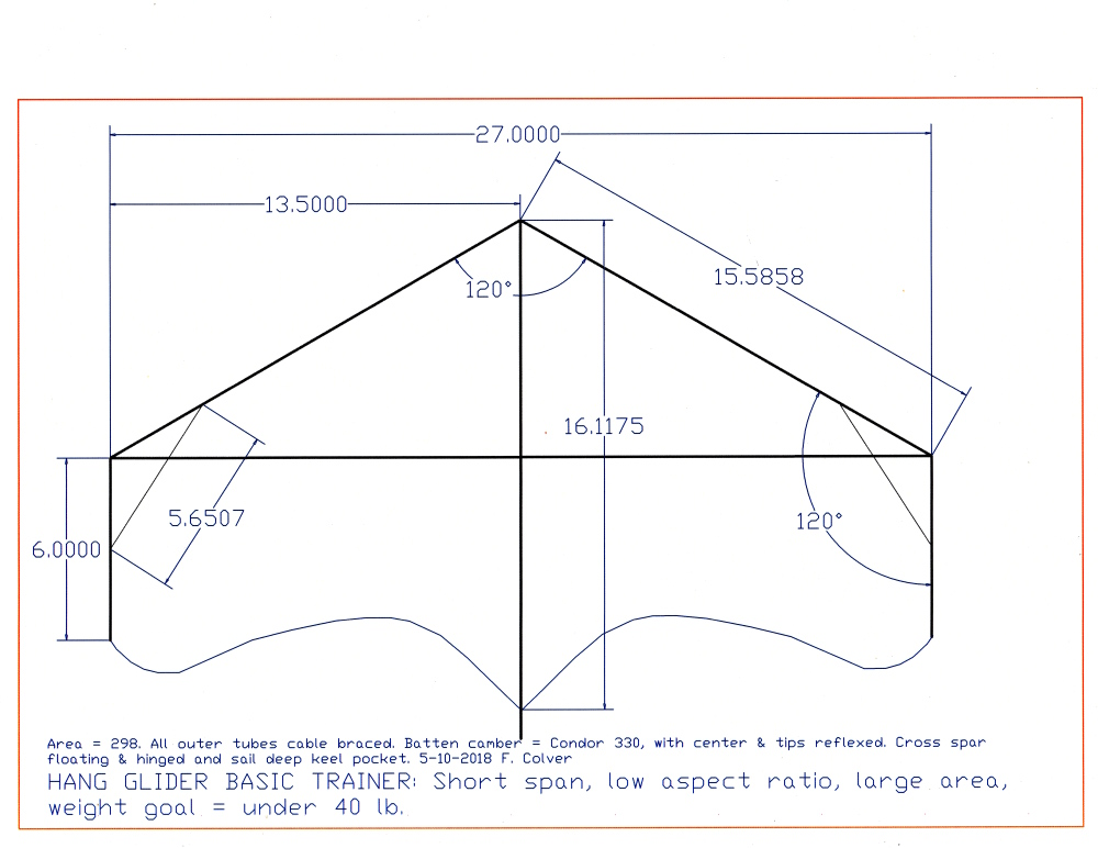 Overall dimensions of the hang gliding basic trainer design - Puffin.